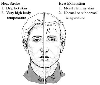 how to avoid heat stroke when cycling